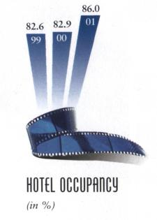 Occupancy.jpg (8434 bytes)