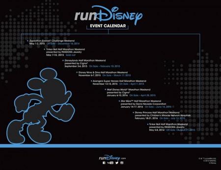 2015-2016 RunDisney Schedule