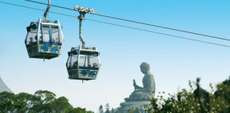 Ngong Ping Cable Cards