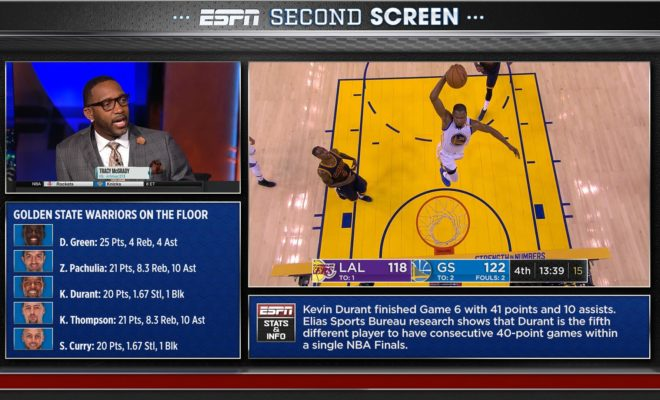 ESPN Airing Second Screen Experience for Warriors - Laker Game
