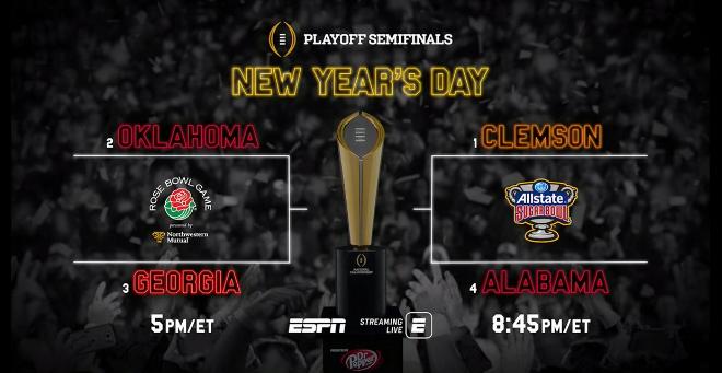 ESPN Announces MegaCast Production for 2018 College Football Semifinals