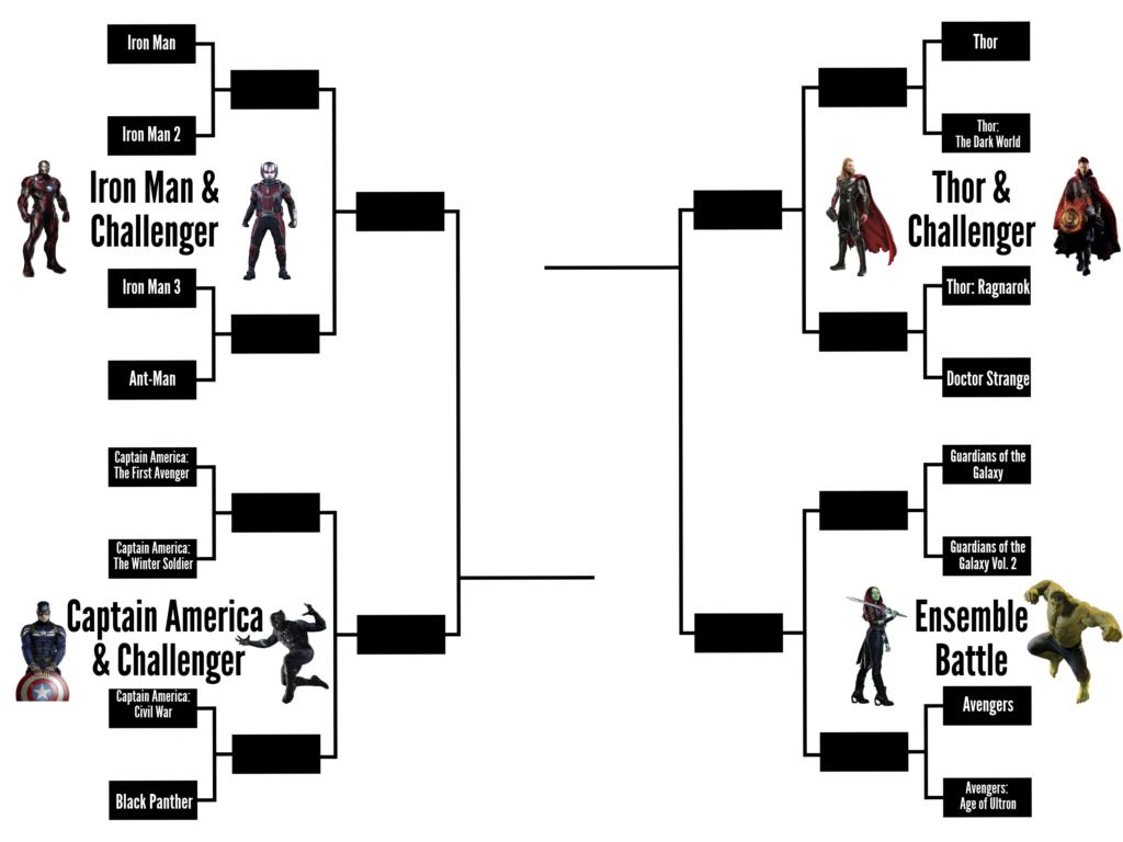 Mouse Madness 5: Marvel Cinematic Universe Films — Brackets