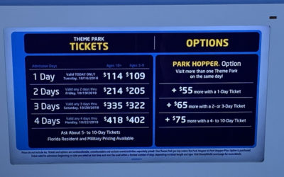 Date-Based Tickets